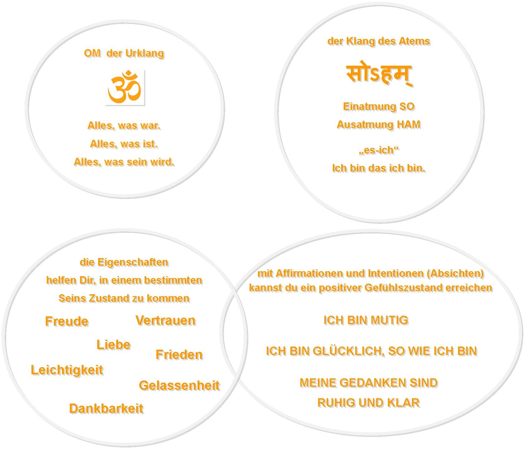 Veda-Saver, Vitalität, Entspannung, Durchlässigkeit, Heilstein ...